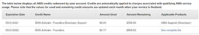 aws-activate-credits-received